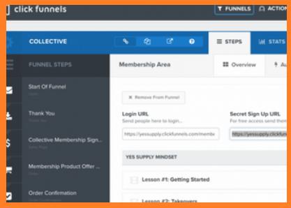 Clickfunnels-Membership funnel Review