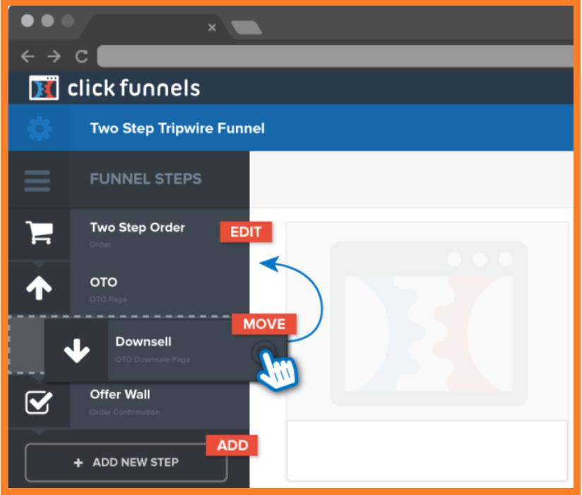 clickfunnels upsell downsells