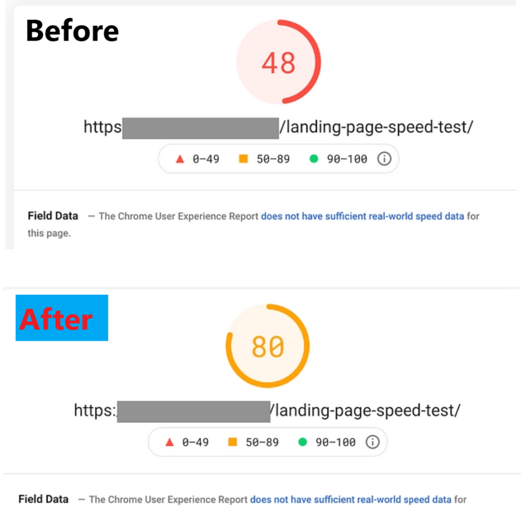 T suite page speed test